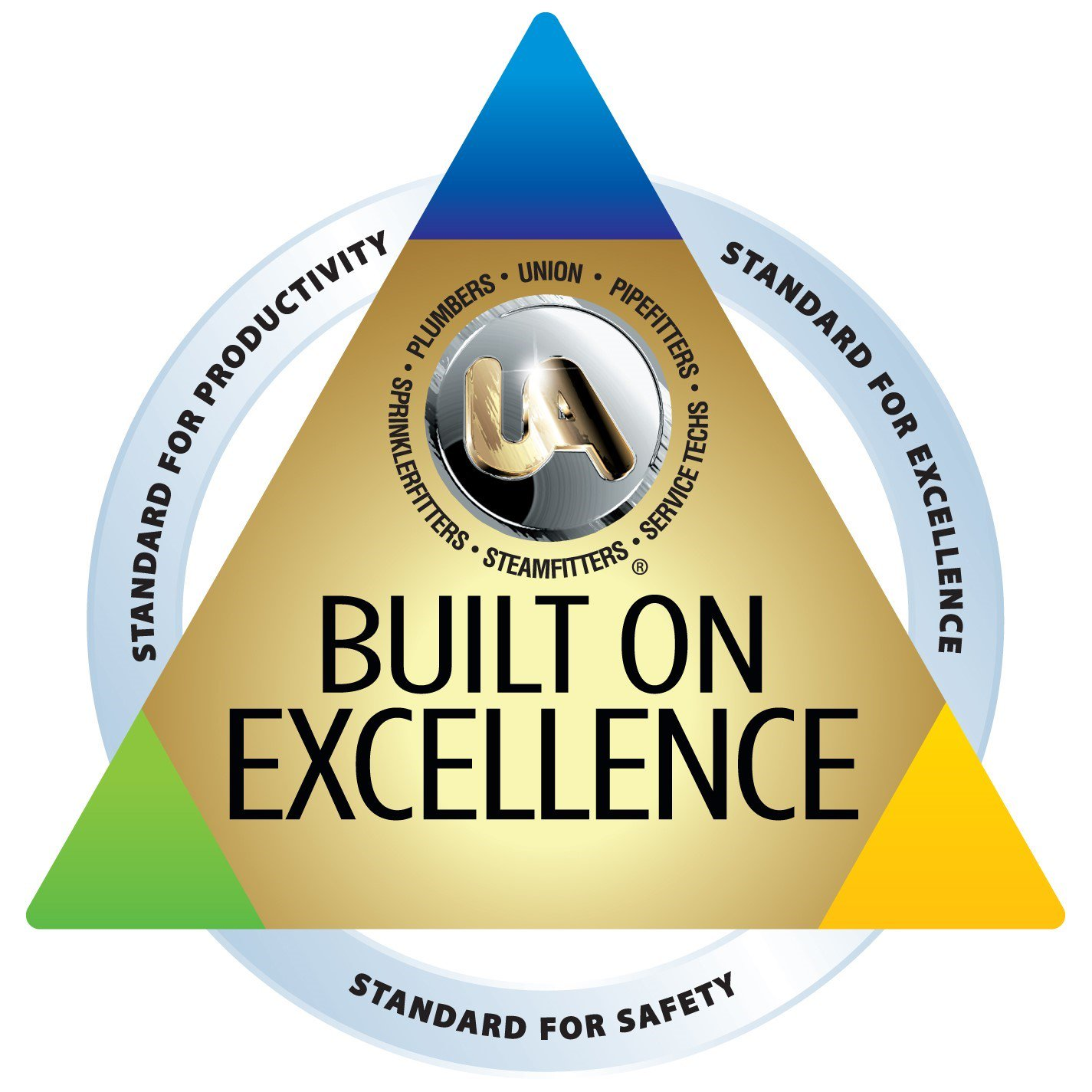 Built on Excellence